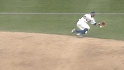 Blanco&#039;s sliding stop