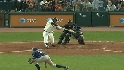 Sandoval's two-run double