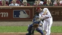 Ludwick&#039;s RBI