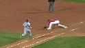Youkilis&#039; slick fielding