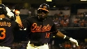 Recapping the Orioles season