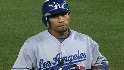 Forecast: Rafael Furcal