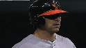 Duquette gives Orioles updates