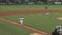 Frandsen scores on an error