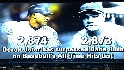 Jeter passes Ruth on hits list