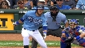 Final Vote: Alex Gordon