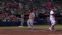 Gomes scores on error