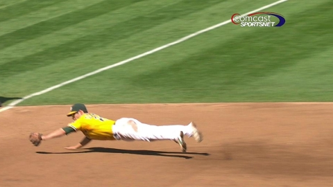 Healthy Sizemore set to help wherever A's need him