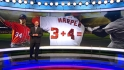 MLB Network on Harper, Mantle