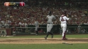 Hanley scores on error
