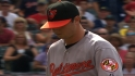 Britton's scoreless start
