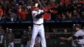 O's look back on 2012 season