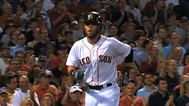 Inbox: An extension for Pedroia?