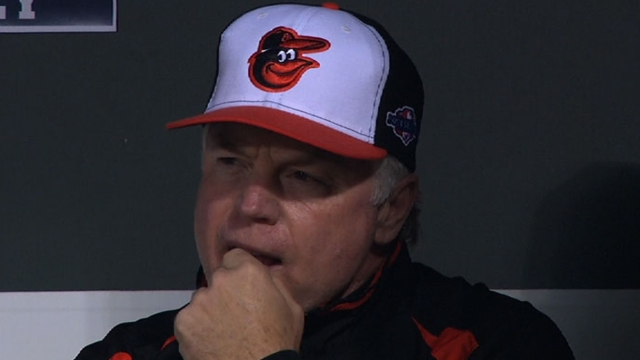 Orioles extend Showalter, Duquette through 2018