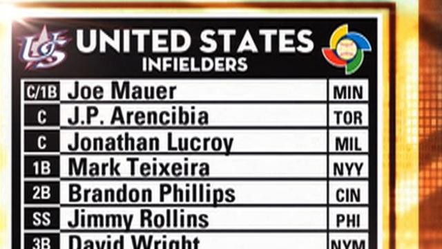 Stanton, Cishek on Team USA roster for Classic