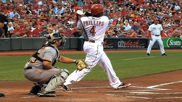Reds build on core of 2012 NL Central champs