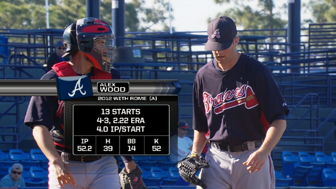 Prospect Wood making impression on Braves