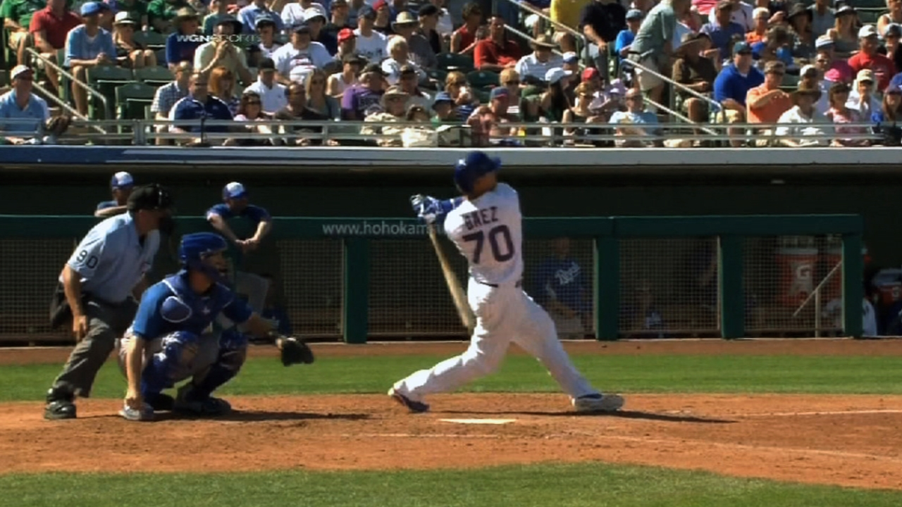 Baez backing his swagger with a potent bat