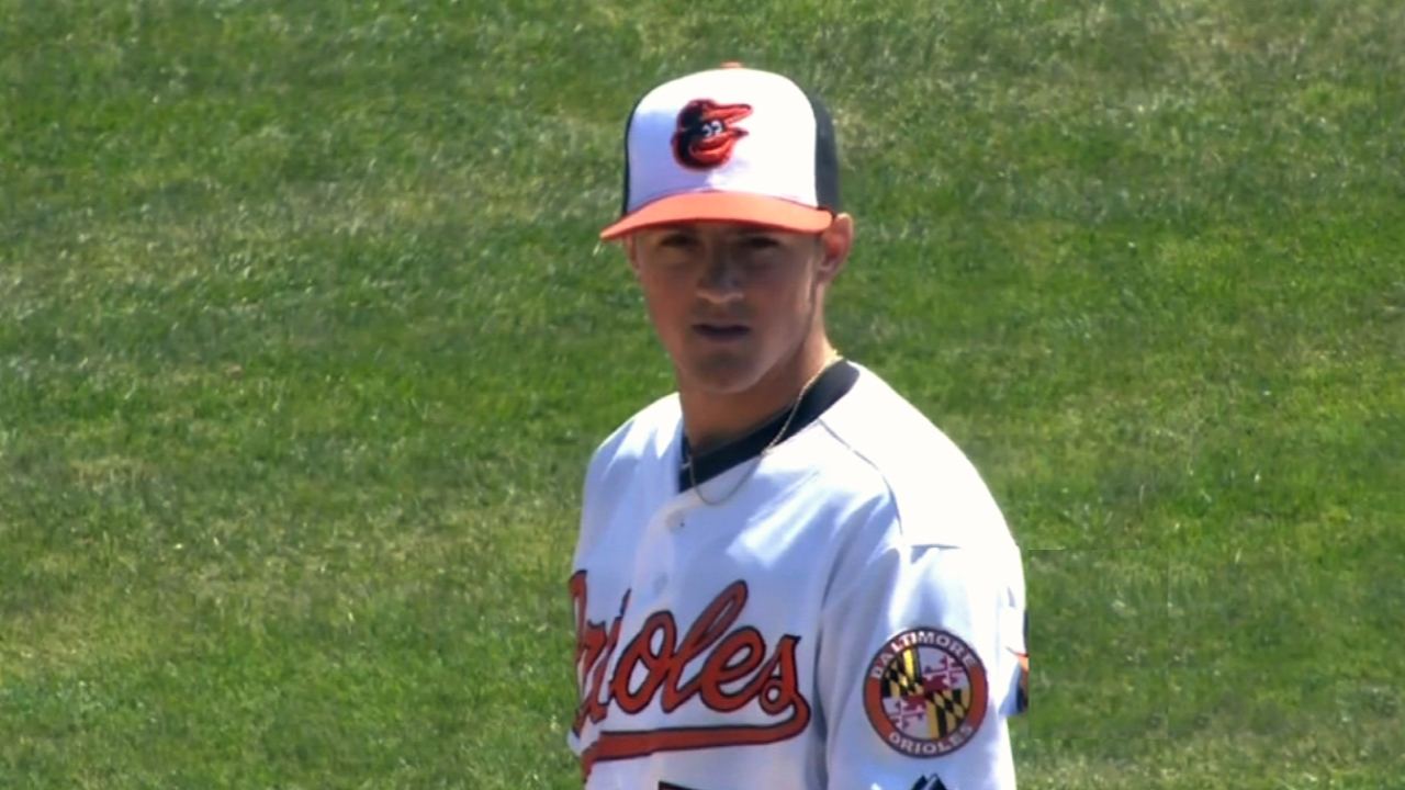 Gausman among three sent to Minor League camp