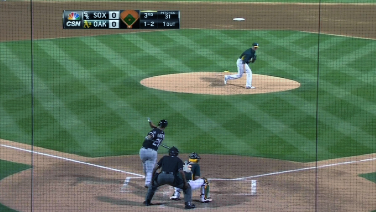 A's Parker finds form in draw with White Sox