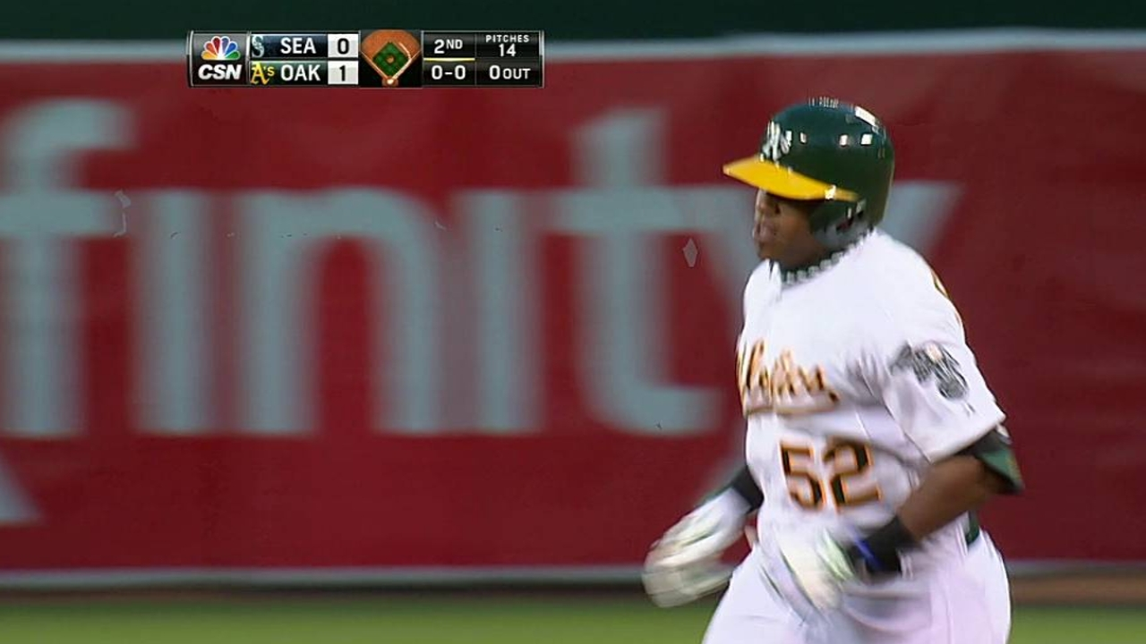 A's bats quiet in second straight loss