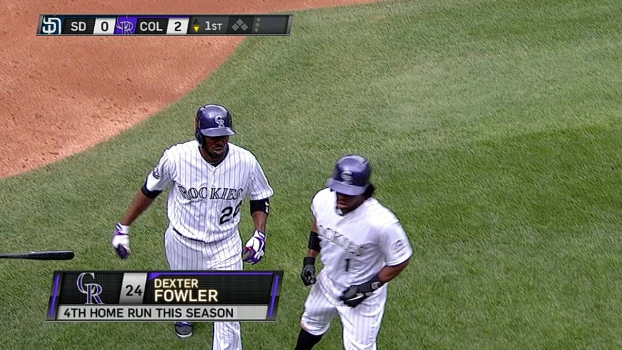Fowler racking up impressive stats early