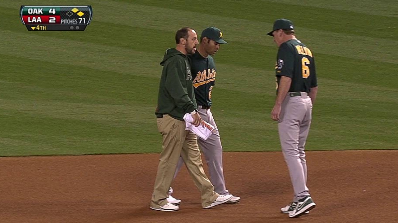 Sizemore leaves A's to get MRI; roster move likely