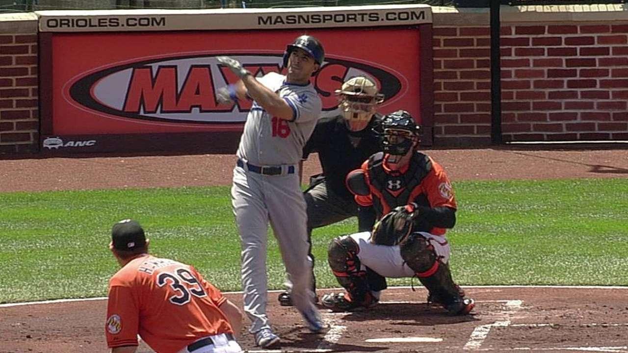 Bullpen struggles late in Dodgers' loss to Birds