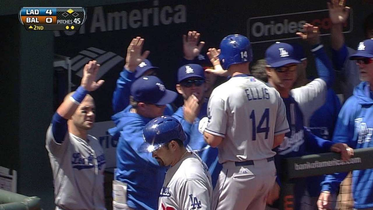 Dodgers caen ante Orioles en la doble cartelera