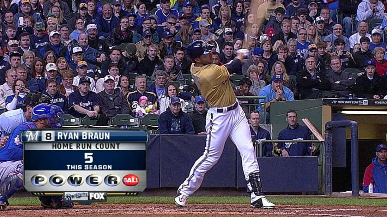 Despite slump, Braun still delivering big hits