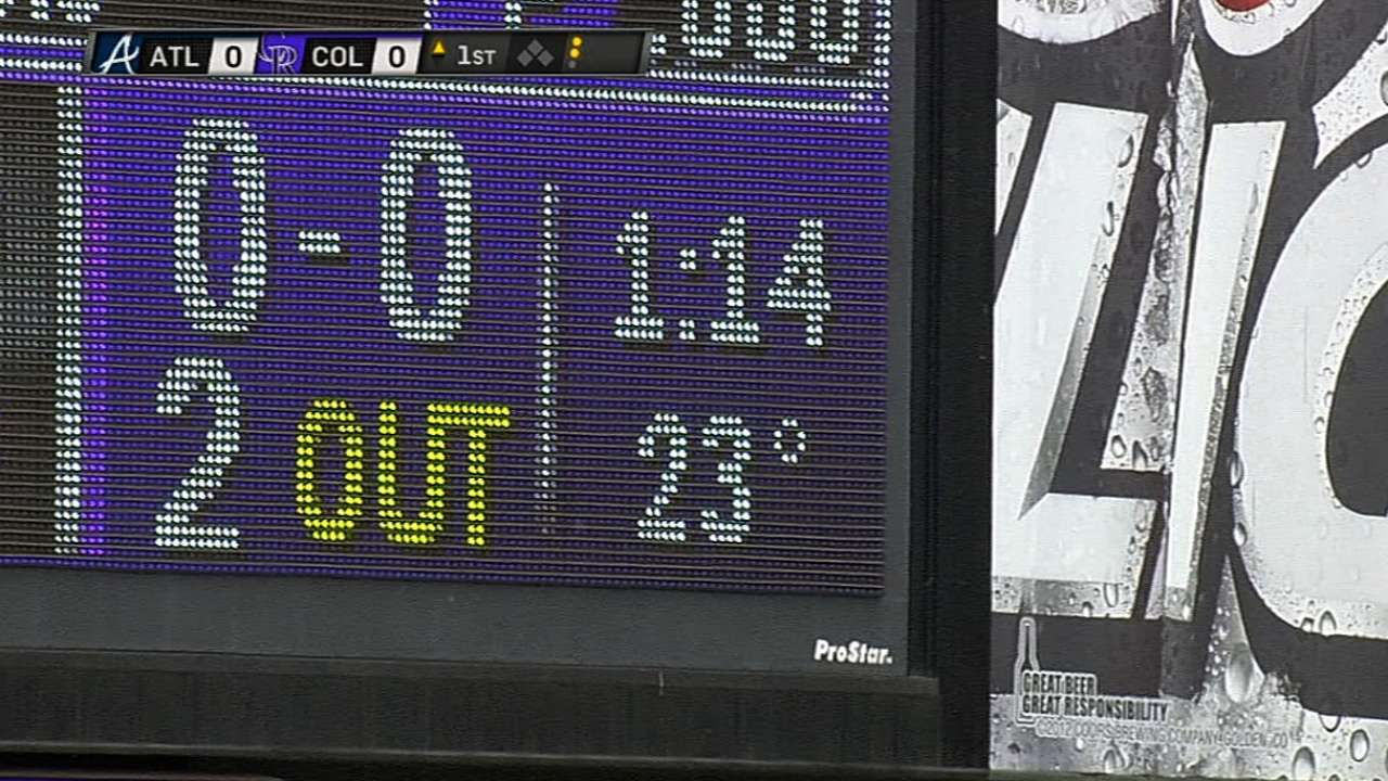 Denver's cold temps affecting even the most brave