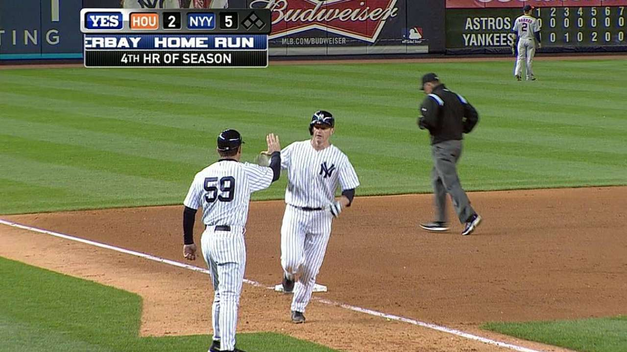 Despite missing stars, Yanks continue winning tradition