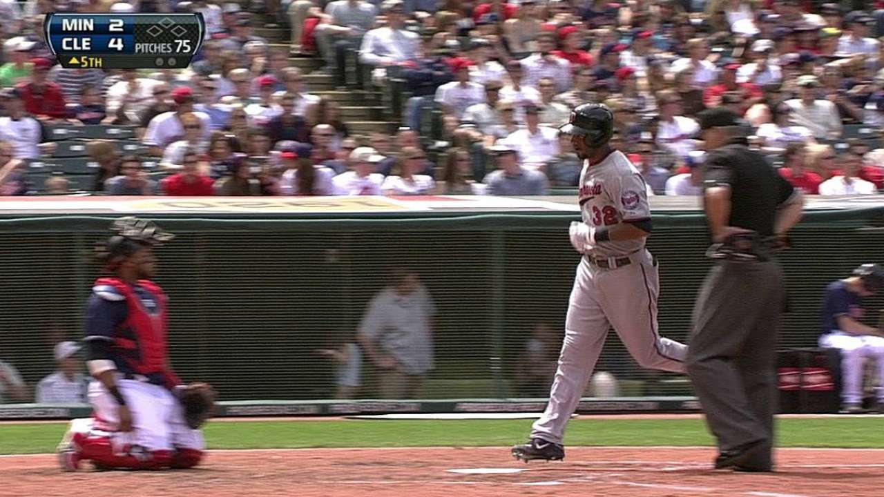 Correia shaky, offense quiet in loss to Tribe