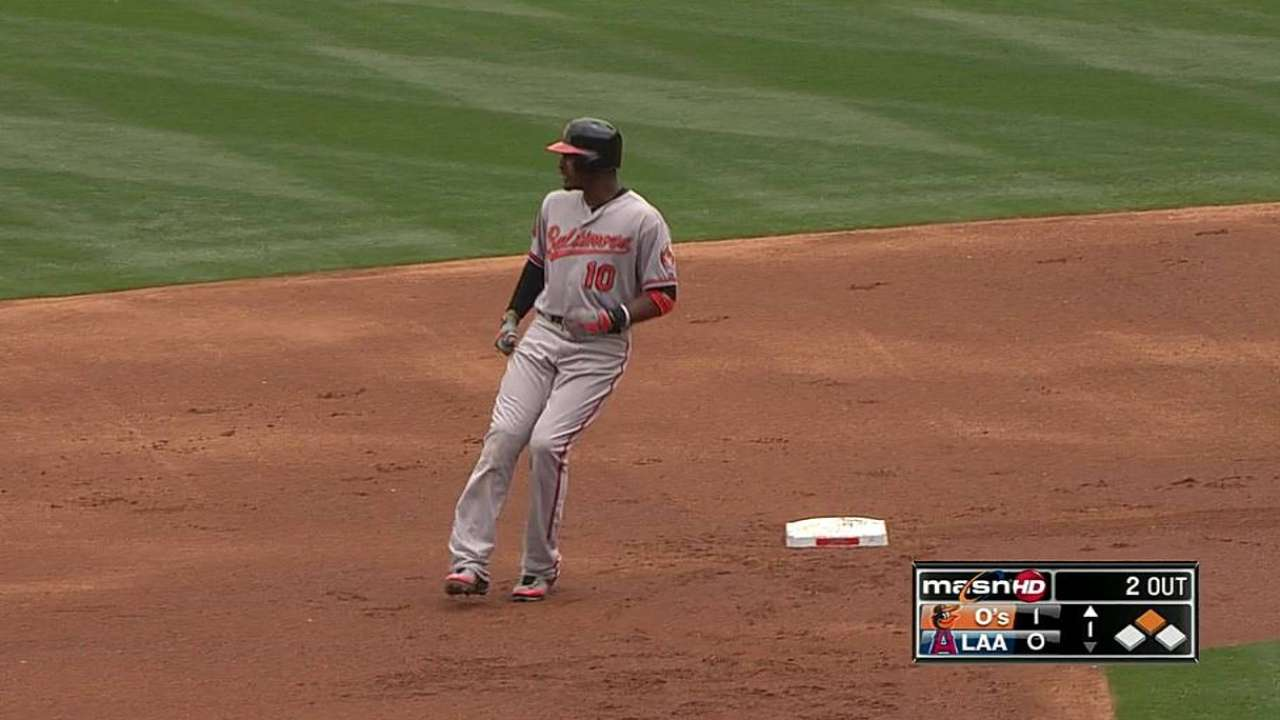 Orioles carrying stellar road record