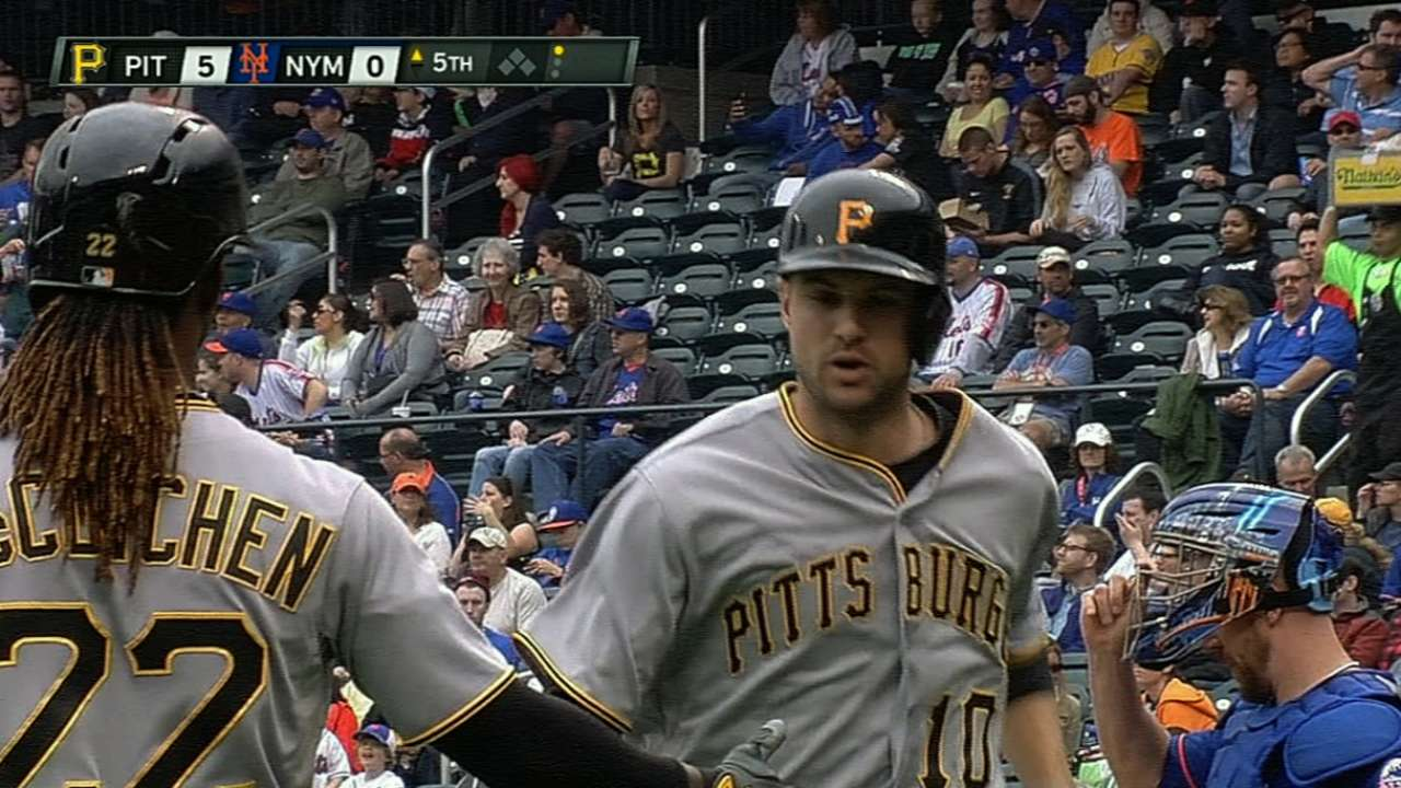 Pirates showing organization is on the rise