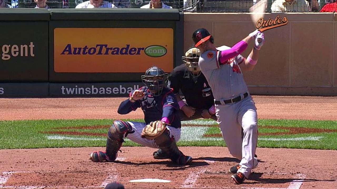 Snyder catches rookie Gausman for first time