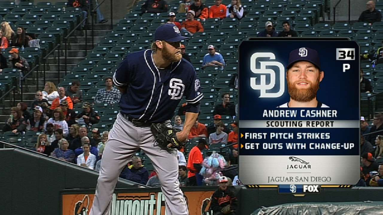 Cashner taking something off to go deeper