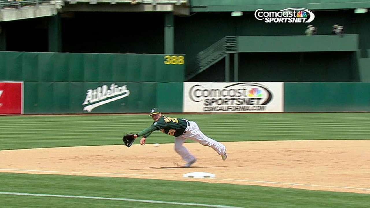 A's offense flat behind struggling starter Straily