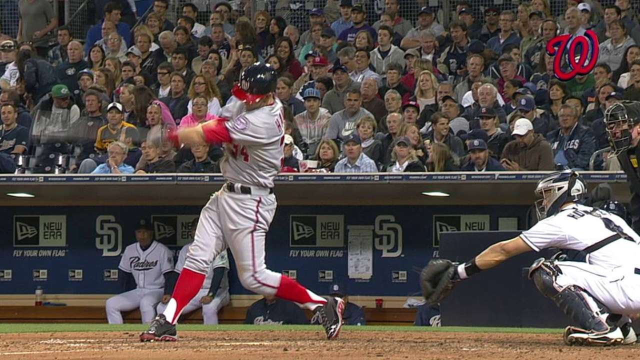 Harper gets day off with sore left knee