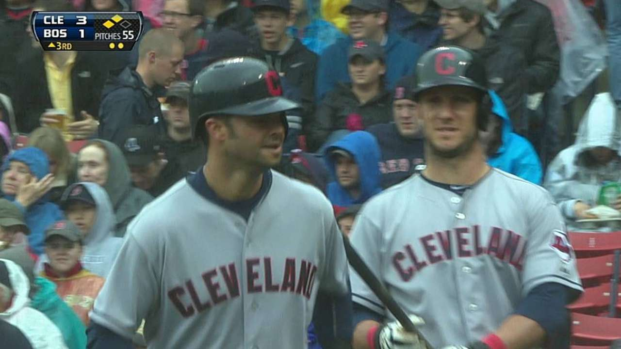 Indians 'pen off its game in loss to Red Sox