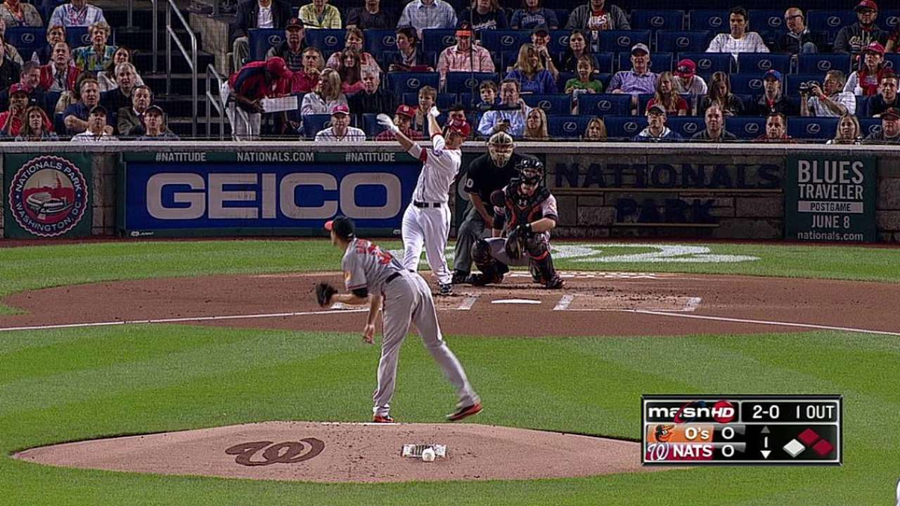 Nats win homer derby to gain split with O's