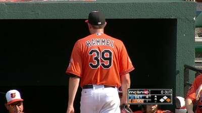 Instead of Gonzalez, Hammel to start Thursday