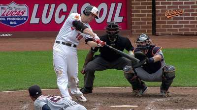 Orioles win with team-first mentality