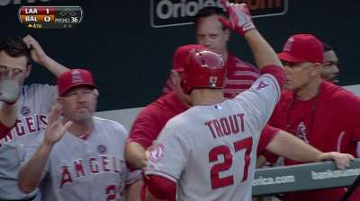 Trout holds steady in second among AL outfielders