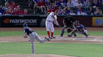 Holland can't solve Tribe for first time in Rangers' loss
