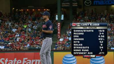 Kluber stifles Rangers to snap Tribe's eight-game skid