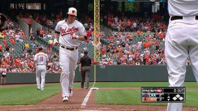 Bullpen falters as O's win streak snapped