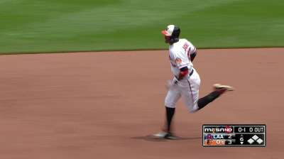 Four Orioles on pace to start in All-Star Game