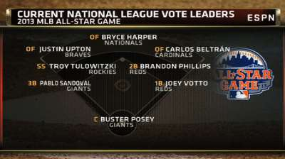 Buster and Yadi battling for NL ballot lead