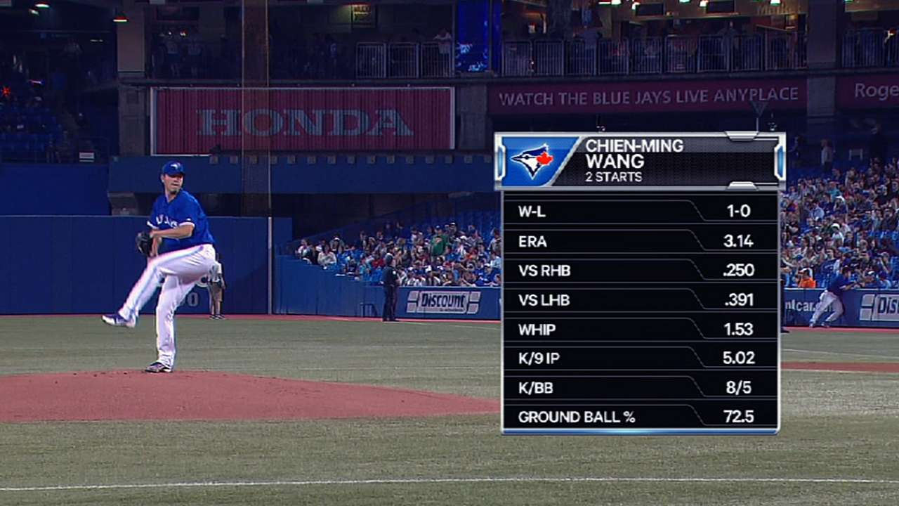 Wang's strong outing
